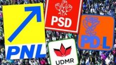 Partide politice în România