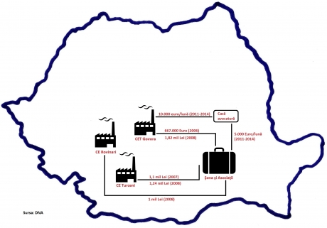 AVEREA FABULOASĂ pe care a strâns-o Dan Şova din contracte cu companiile energetice