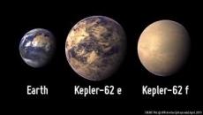 Planete asemătătoare cu Pământul