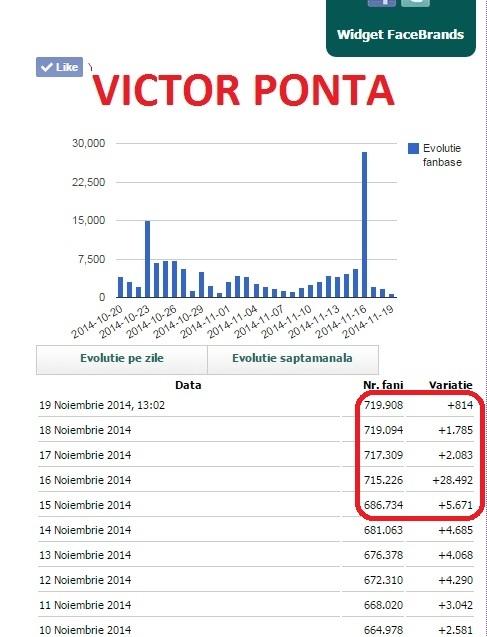 PONTA FACEBRANDS
