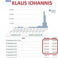 IOHANNIS FACEBRANDS