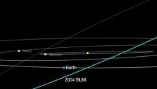 Asteroid 26 ianuarie