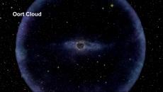 Apariţia norului Oort ar putea fi explicată de existenţa unui frate geamăn al Soarelui